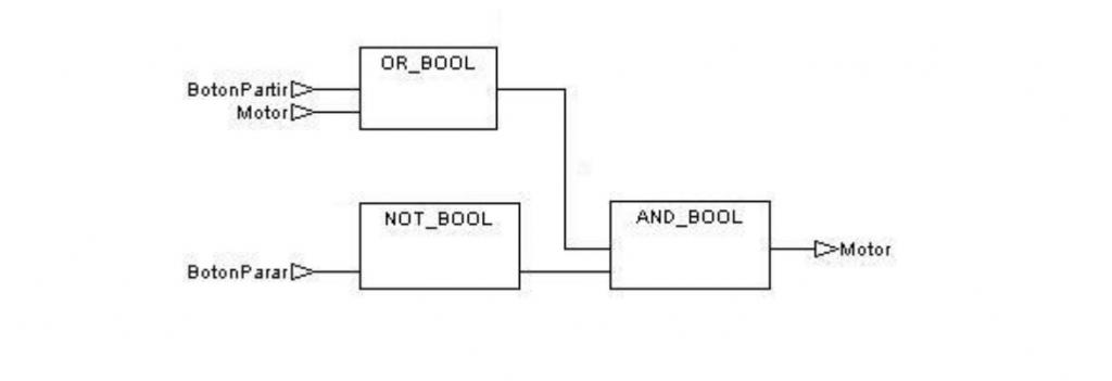 Muestra de un código en lenguaje FBD