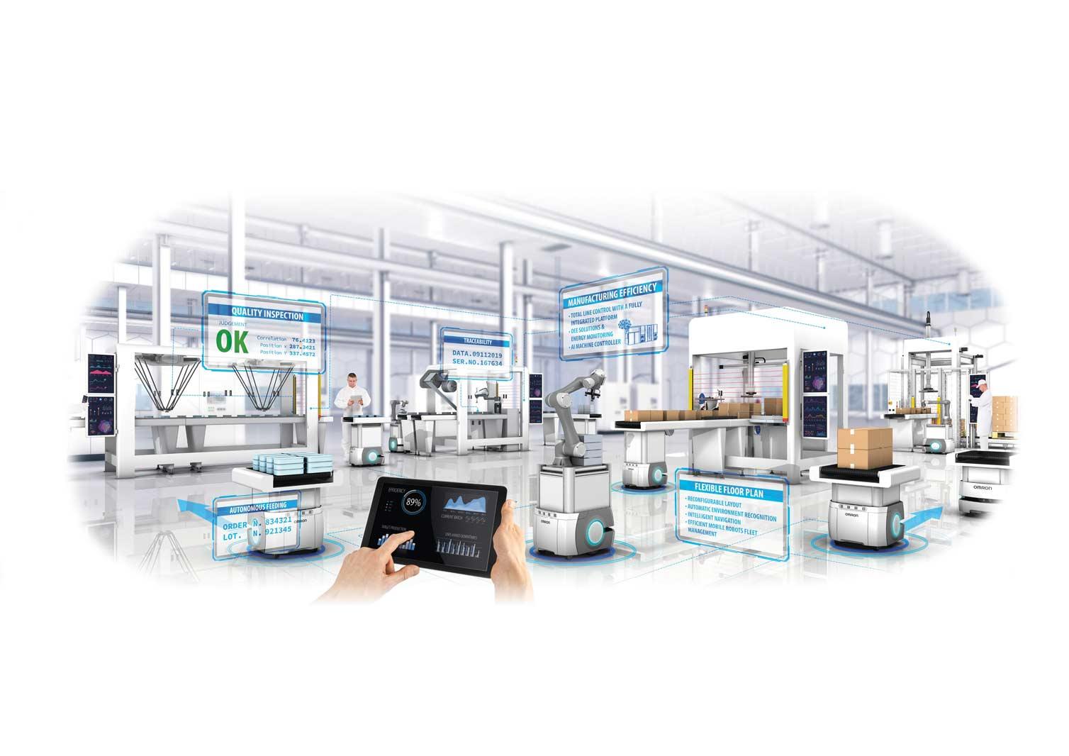 Automatización industrial con componentes Omron